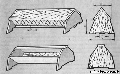 Как построить сарай для кроликов